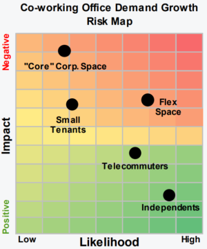Green Street Advisors co-working office demand growth risk map