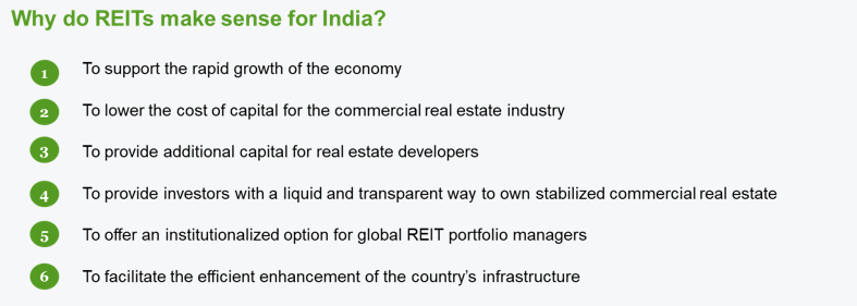 why-do-reits-make-sense-for-india