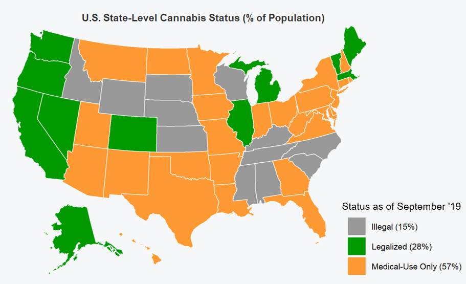 state-level-cannabis