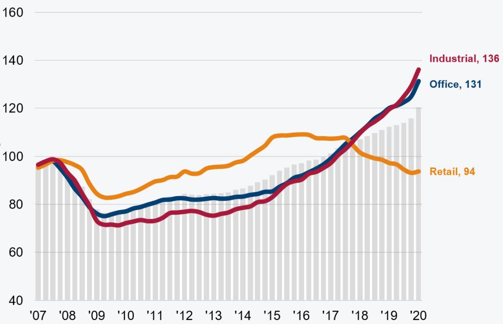 pan-euro-cppi-graph-min-website-2