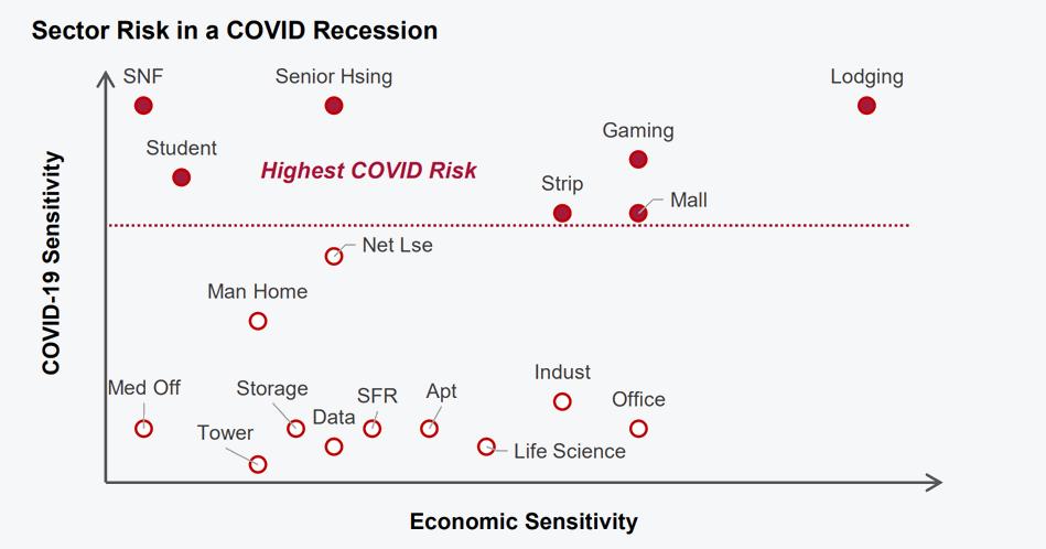 covid-press-release-graph
