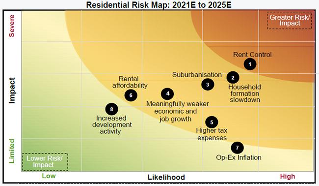 2-resi-risk-map